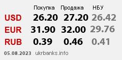Курсы валют в Украине