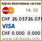Курс CHF в системах Visa и MasterCard