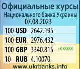 Курсы валют Национального Банка Украины