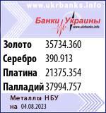 Курсы металлов Национального Банка Украины